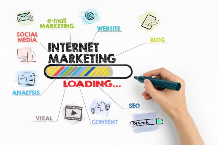 Advertisements-–-Online-Marketing-–-Social-Media-Marketing-–-Influencer-Marketing-–-The-Wall-Post