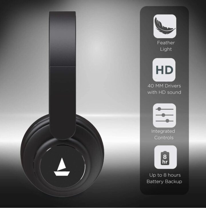 boAt Rockerz 450 Wireless Bluetooth Headphone- Rs.1500 - Gadget Insights - The Wall Post