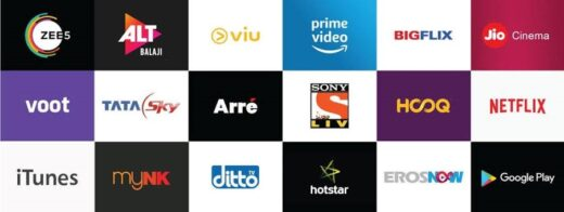 The success story of OTT platforms like Netflix, Hotstar, Amazon Prime, SonyLiv, Voot, will they overtake television - The Wall Post