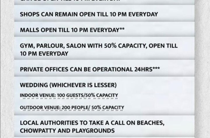 Maharashtra Lockdown News - Maharashtra lowers COVID-19 restrictions, Check out Revised Guidelines here - The Wall Post